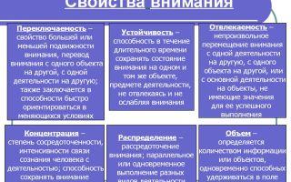 Лев лещенко – биография, личная жизнь, фото