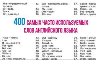 400 самых нужных английских слов