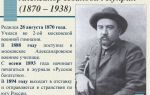 Краткая биография куприна
