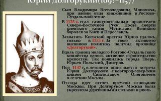 Князь юрий долгорукий – биография и правление