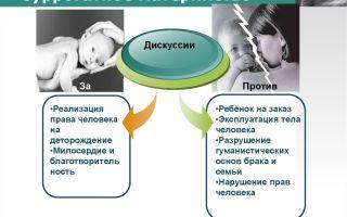 Суррогатное материнство – что это и как происходит