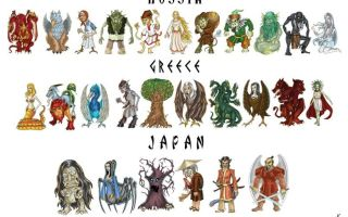 Мифические существа – список с картинками
