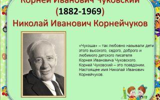 Корней чуковский – биография, факты, фото