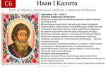 Иван калита – биография, политика и правление