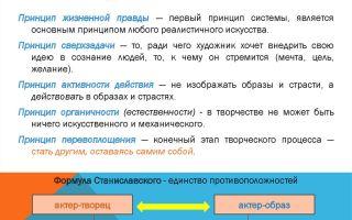 Система станиславского – 7 основных принципов