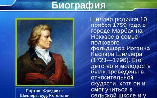 Фридрих шиллер – биография, факты, фото