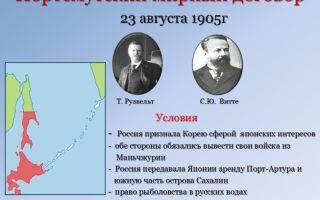 Портсмутский мирный договор – интересные факты