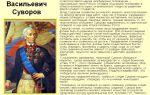 Полководец суворов – личность и вклад в науку