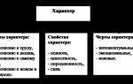 Что такое характер – свойства и черты характера