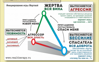 Треугольник карпмана – особенности и примеры