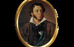 Фото александра пушкина