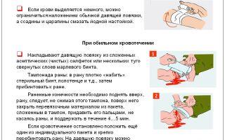 Как остановить кровь