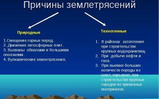Причины землетрясений интересные факты