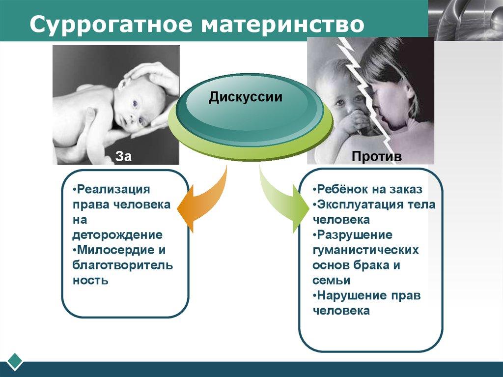 Суррогатное материнство - что это и как происходит